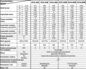 Poza Date tehnice Ventiloconvector tip caseta NOBUS KFA 30S - 2.70 kW