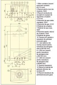 Poza Dimensiuni Centrala termica in condensatie VAILLANT ecoTEC pure VUW 236/7-2 - 20,2 kW