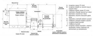 Poza Caracteristici tehnice Centrala termica pe rumegus Termofarc FI-R 350 - 348.9 kW