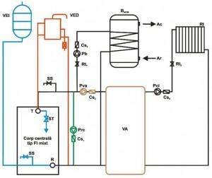 Poza Schema de conectare Centrala termica pe rumegus Termofarc FI-R 350 - 348.9 kW