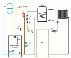 Poza Schema de functionare Centrala termica pe lemne Termofarc FI-Mixt 350 - 348.9 kW