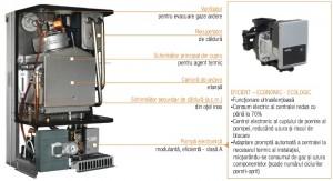 Poza Componente Centrala termica in condensare Ferroli DIVACONDENS F28-E - 28 kW