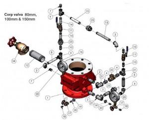 Poza Componente Aparat de control si semnalizare (ACS) APA-APA pentru instalatia de sprinklere RAPIDROP DN100