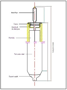 Poza Tub Heat Pipe