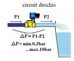 Poza circuit deschis esm86 1/2