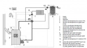 Poza Schema de conectare centrala Viadrus A0C cu boiler