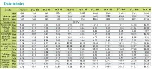 Poza Date tehnice ventiloconvectoare EVOCLIMA FC3
