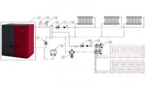 Poza Schema instalaţiei hidraulice a cazanului pe peleţi ALFAPLAM– GRANDE