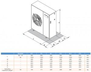 Poza Dimensiuni chillere Ferroli RXA