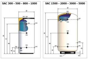 Poza Date tehnice rezervoare ELBI SAC