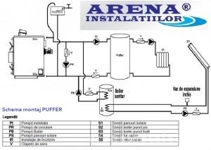 Poza schema montaj puffer arena instalatiilor