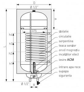 Poza Componente Boiler mixt Galmet Neptun Kombi SGW(S) 80 L