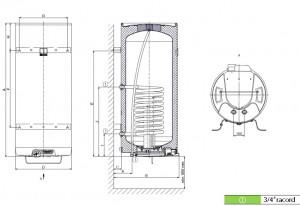 Poza Dimensiuni Boiler termoelectric DRAZICE OKC 160