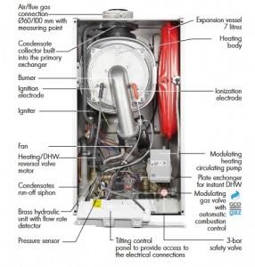 Poza Componente Centrala termica in condensatie DE Dietrich MPX 24/28 MI COMPACT