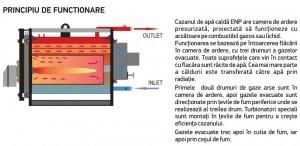 Poza Principiu de functionare cazane pe combustibil gazos-lichid Thermostahl ENERSAVE ENP