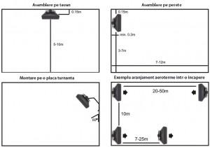 Poza Pozitii asamblare Aeroterma cu agent termic Reventon HC 20-3S