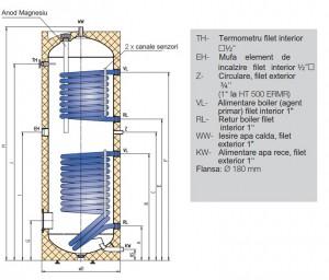 Poza Schita Boiler indirect cu doua serpentine Austria Email HT 300 ERMR - 300 litri