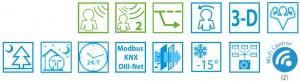 Poza Beneficii DAIKIN Perfera Bluevolution FTXM35M-RXM35M Inverter, A+++, 12000 BTU