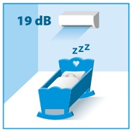 Poza Silentios DAIKIN Perfera Bluevolution FTXM50M-RXM50M Inverter, A+++, 18000 BTU
