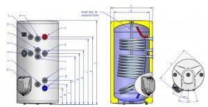 Poza Dimensiuni Boiler solar cu 2 serpentine si rezistenta electrica ELDOM 200 litri