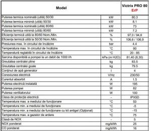Poza Date tehnice Centrale termice in condensatie IMMERGAS VICTRIX PRO 80 ErP