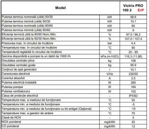 Poza Date tehnice Centrale termice in condensatie IMMERGAS VICTRIX PRO 100 2 ErP