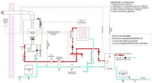 Poza Schema conectare Centrale termice in condensatie ECODENSE WT