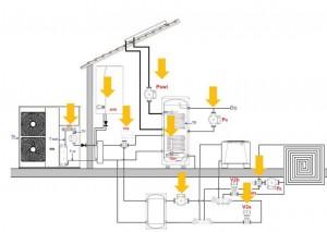 Poza Instalare Pompa de caldura aer-apa FERROLI RVL-I PLUS 14T 14 kW