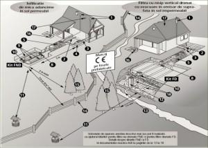 Poza Fosa septica ecologica SOTRALENZ- EPUROBLOC - 1
