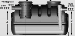 Poza Conectare 1 Separator de grasimi SOTRALENTZ SL-SG