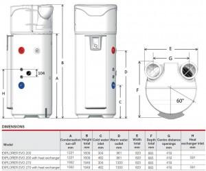 Poza Dimensiuni Boiler cu pompa de caldura Austria-Email EXPLORER EVO 270L - fara serpentina