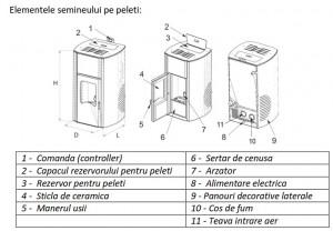 Poza Dimensiuni Termosemineu pe peleti SUNSYSTEM BURNIT PM COMFORT 25 PLUS - 25 kW
