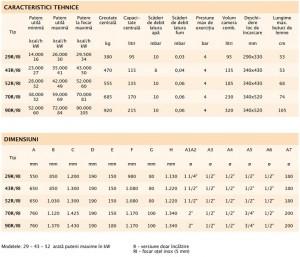 Poza Caracteristici si dimensiuni Cazan ARCA ASPIRO