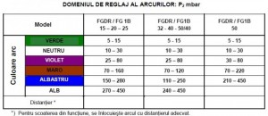 Poza arcuri Regulator gaz cu filtru FGDR dn 20