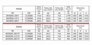Poza Date tehnice Centrala termica in condensatie COSMOGAS MYDENS 210 T 210 kW