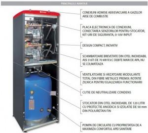 Poza Avantaje Preparator de apa calda menajera cu stocator 120 litri COSMOGAS AGUAPLUS