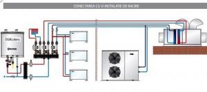 Poza Conectare 1 Centrala termica in condensatie COSMOGAS DUALDENS