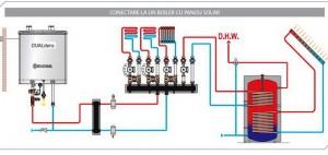 Poza Conectare 2 Centrala termica in condensatie COSMOGAS DUALDENS