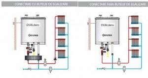 Poza Conectare 3 Centrala termica in condensatie COSMOGAS DUALDENS