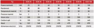 Poza Date tehnice Cazan otel peleti-biomasa-lemn THERMOSTAHL ECO BIO 40 kW