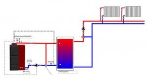 Poza Schema hidraulica de conectare 1