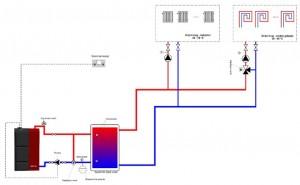 Poza Schema de conectare hidraulica 2