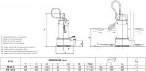 Poza Pompa submersibila casnica FORAS DR 80 G - dimensiuni