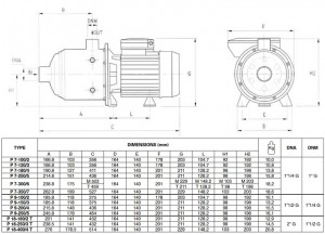 Poza Pompa centrifugala multietajata inox FORAS P 9-150/3 M - dimensiuni