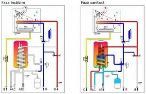 Poza Centrala termica in condensatie Immergas Victrix Zeus Superior 26 2 ERP - circuit hidraulic