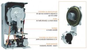 Poza Componente Centrala termica in condensare Bluehelix Prima 24C
