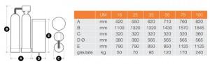 Poza Dimensiuni Statie de dedurizare duplex FERROLI TWE WS1/xx ED