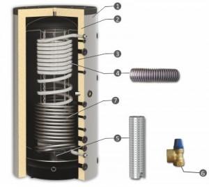 Poza Componente boiler
