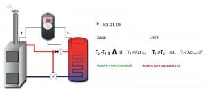 Poza Instalare Controler incarcare puffer TECH EU-21ND5