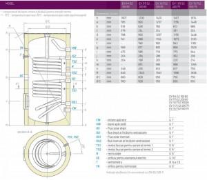 Poza Dimensiuni Boiler TESY cu 2 serpentine EV